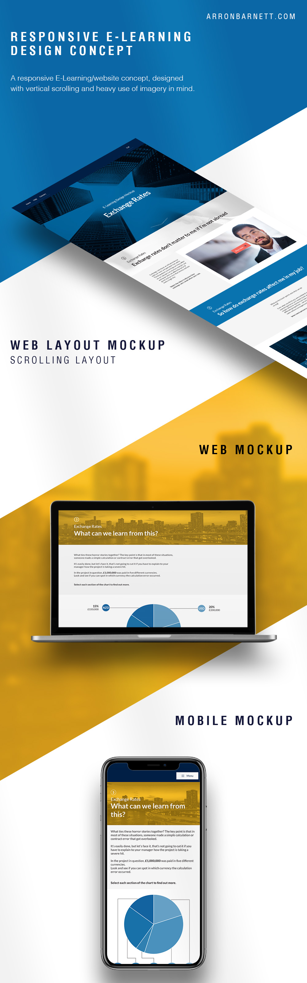 Responsive E-Learning Design Mockup